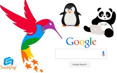 Conoce los algoritmos de Google y posicionate de primero en las Serps