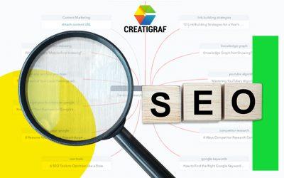 Mejora tu estrategia de contenido con esta herramienta SEO de Hubspot